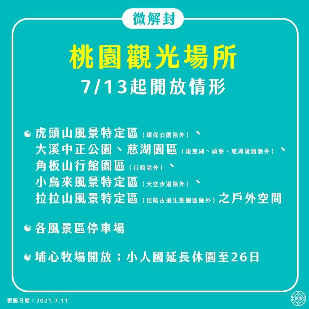 7/11桃園本土最新確診案例整理! @蹦啾♥謝蘿莉 La vie heureuse