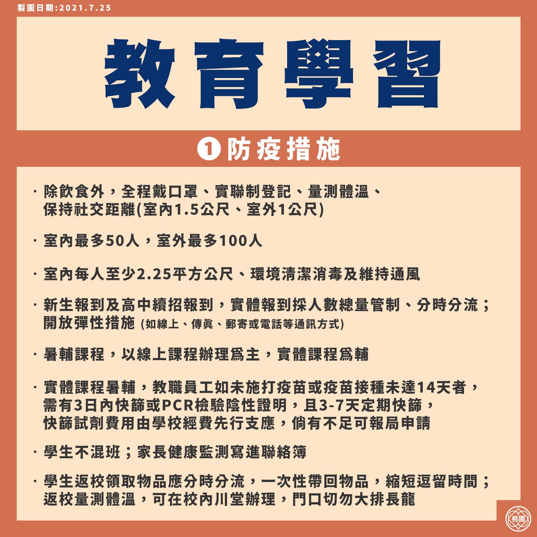 8/1 桃園本土最新確診案例足跡整理! @蹦啾♥謝蘿莉 La vie heureuse